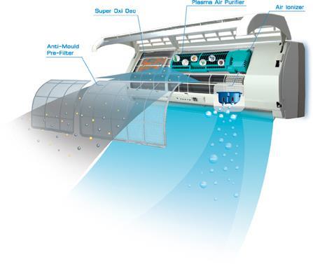 Chú ý vệ sinh máy điều hòa