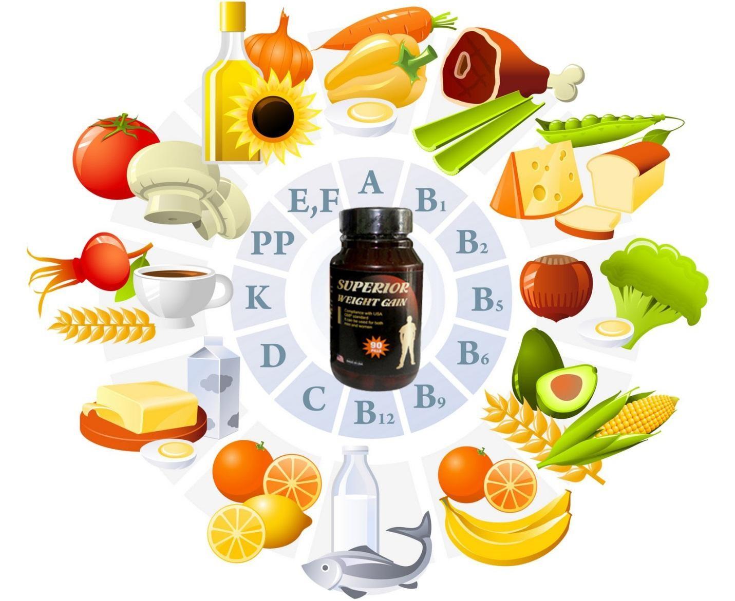 Thực phẩm chức năng và thuốc là hai sản phẩm hoàn toàn khác nhau