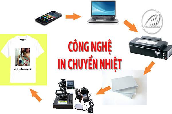cac-phuong-phap-in-chuyen-nhiet